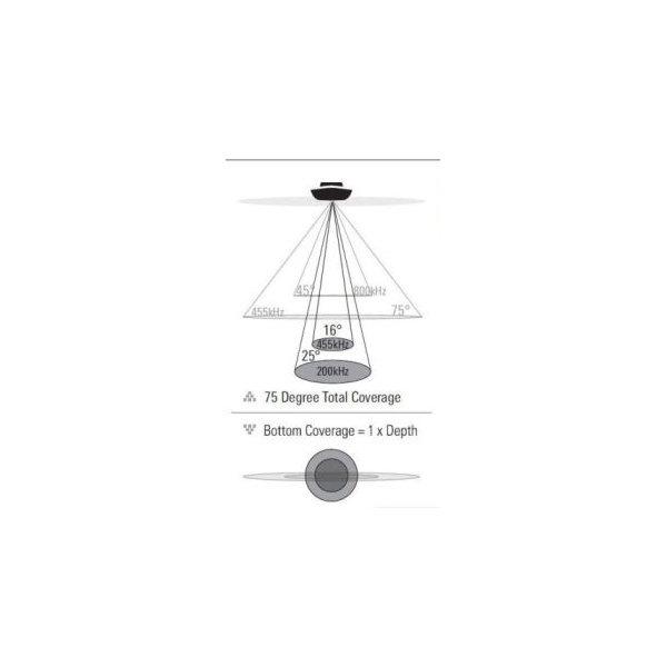 Эхолот Humminbird 571x Hd Di Инструкция - фото 9